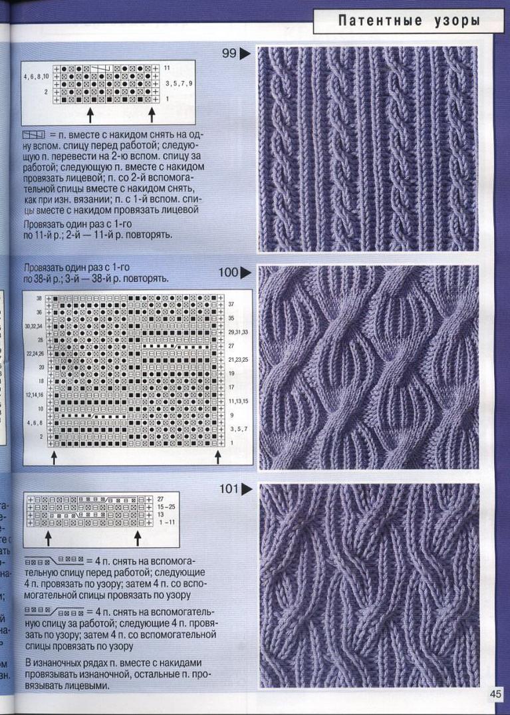 Схемы и подробное описание вязание на спицах