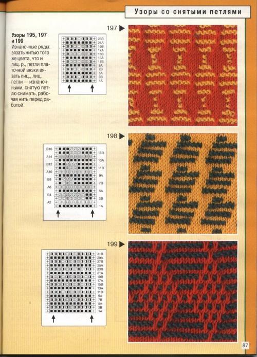 добавления по теме вязание