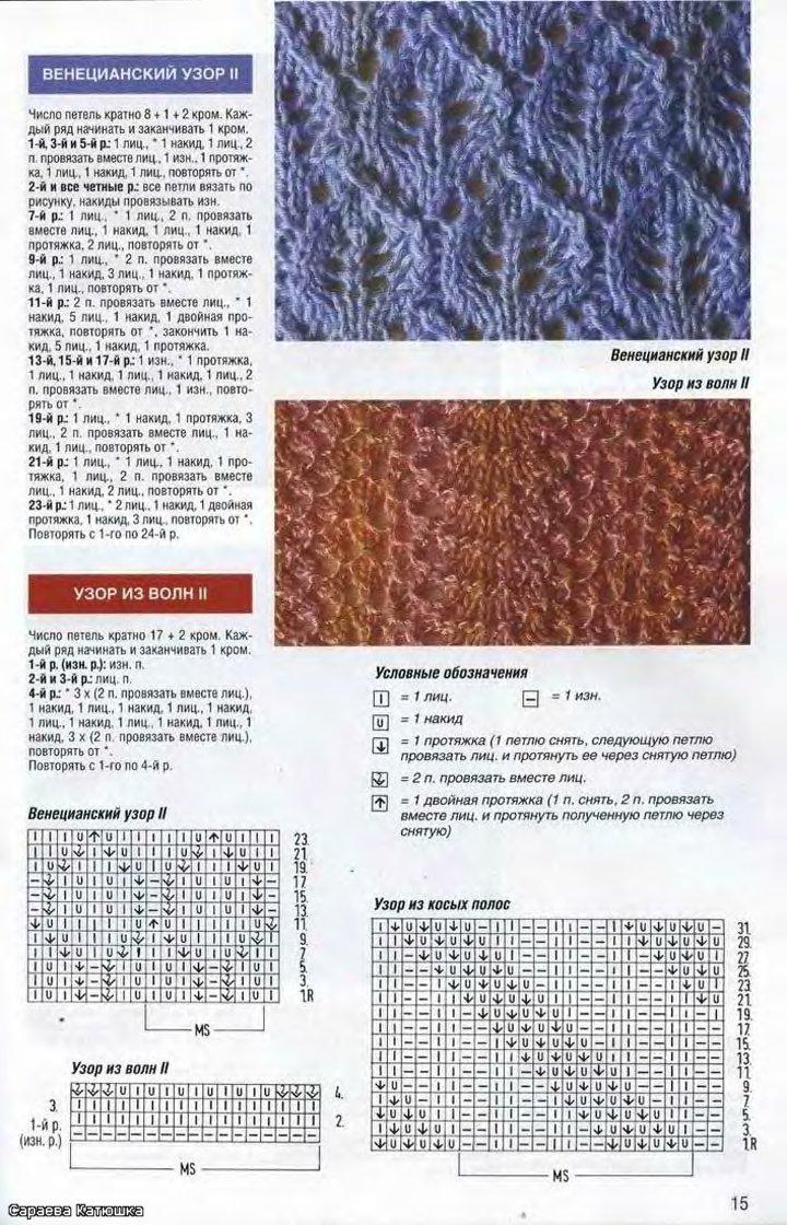 Уроки вязания схемам спицами фото 862