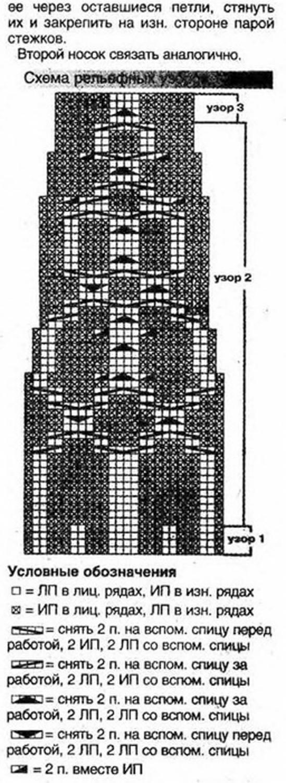 Вязание на спицах узор веер схемы