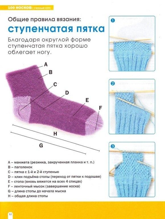 Схемы вязания пятки для носков спицами схемы