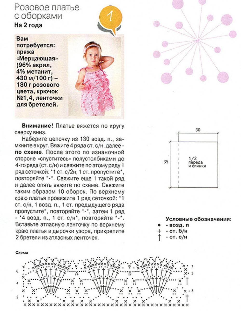 вязание платья крючком на 2 года платья детские модели для детей