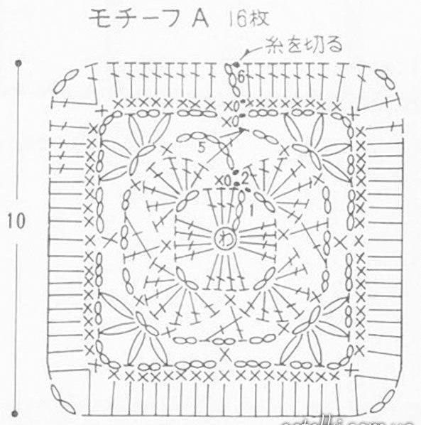 Вязаные сумки крючком из квадратов схемы и описание