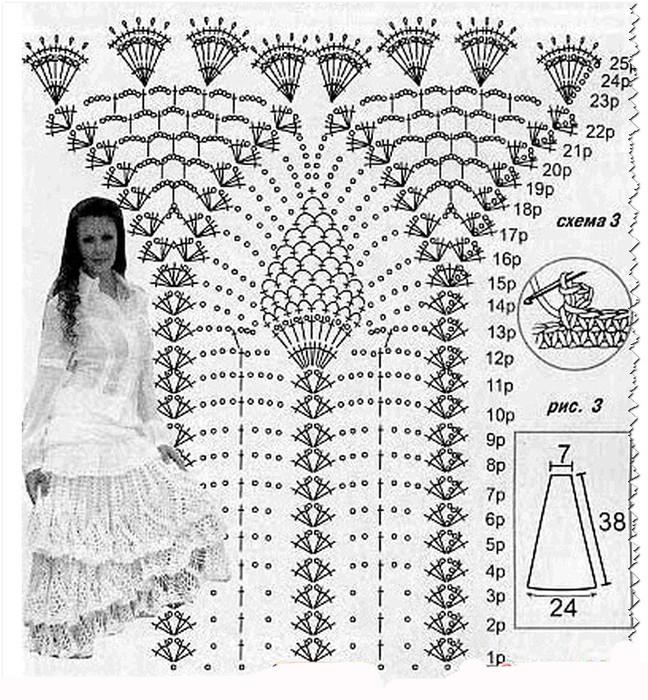 Все схемы для вязания крючком.