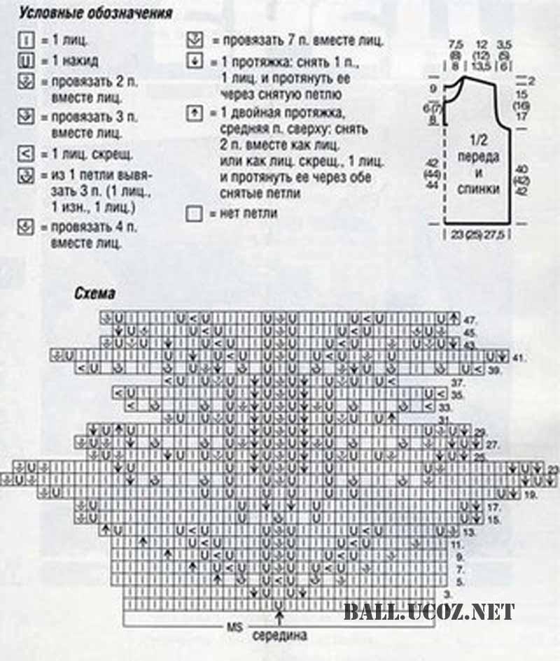 Схемы и узоры для вязания спицами летних  822