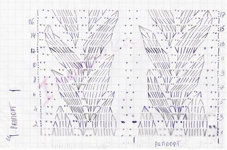 Схемы вязания ажурного полотна