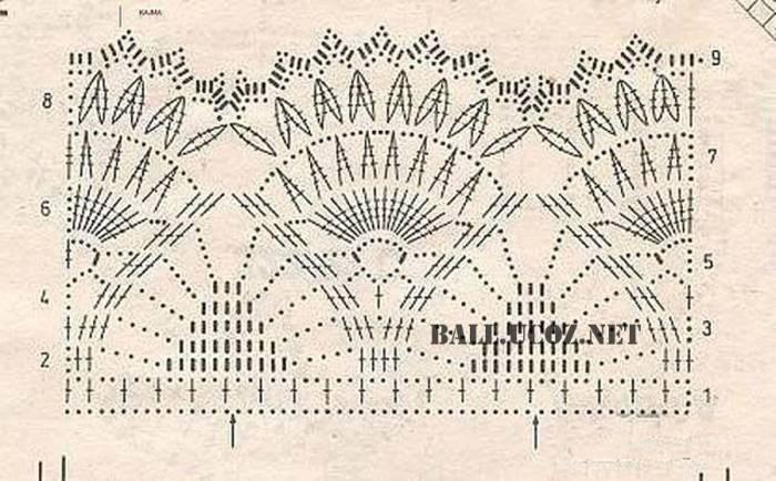 Вязание крючком (платья) Записи в рубрике Вязание крючком 56