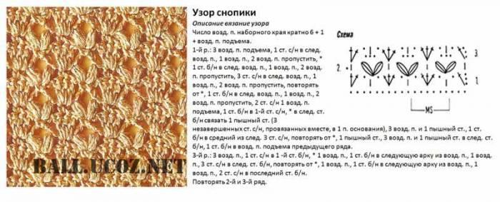 Схемы вязания детского летнего платья крючок