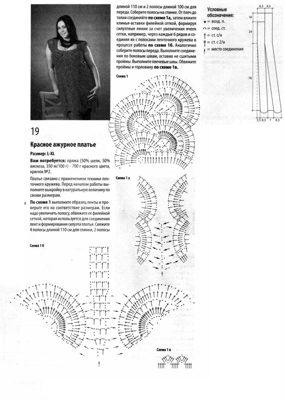 платье из ленточного кружева на полную фигуру модели для полных