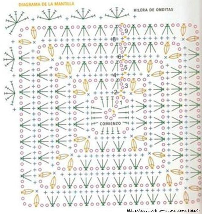 Вязание пледов схемы