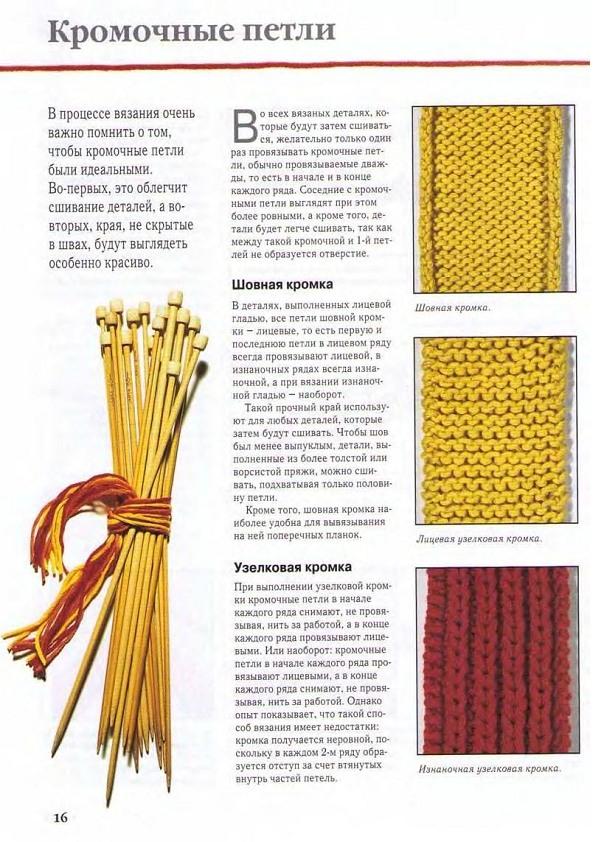 Кромочные петли и варианты их вязания 793