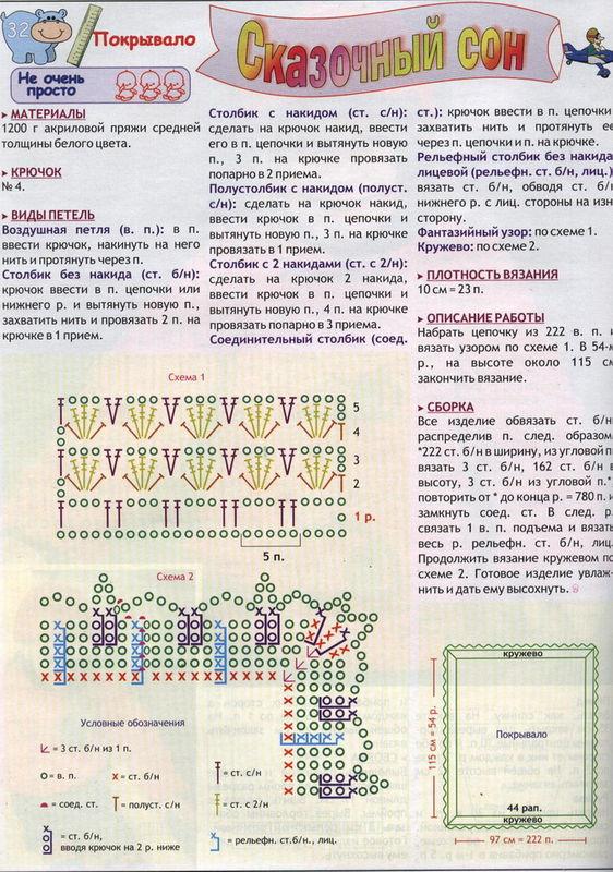 Описание и схемы сетки и каймы