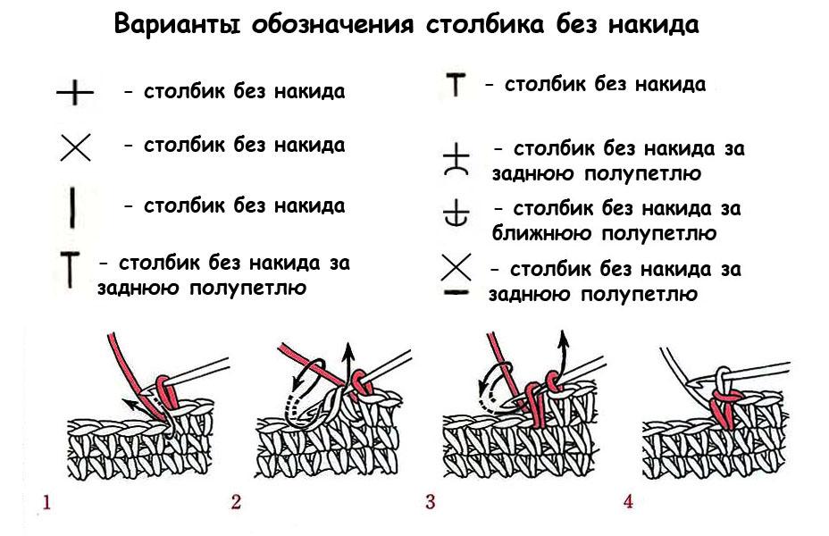 Вязание крючком и спицами - Как связать столбик без накида