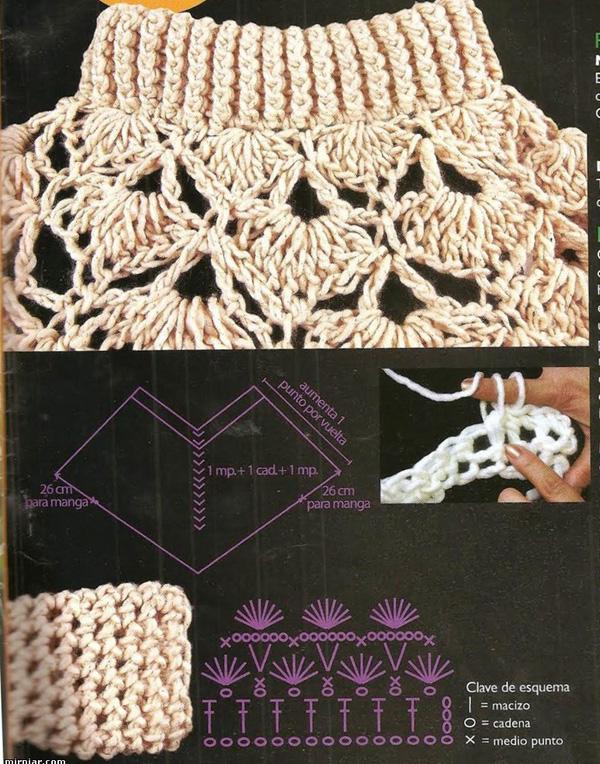 Вязание манишки крючком.