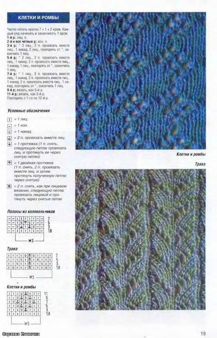 рисунки и схемы вязание спицами схемы вязания