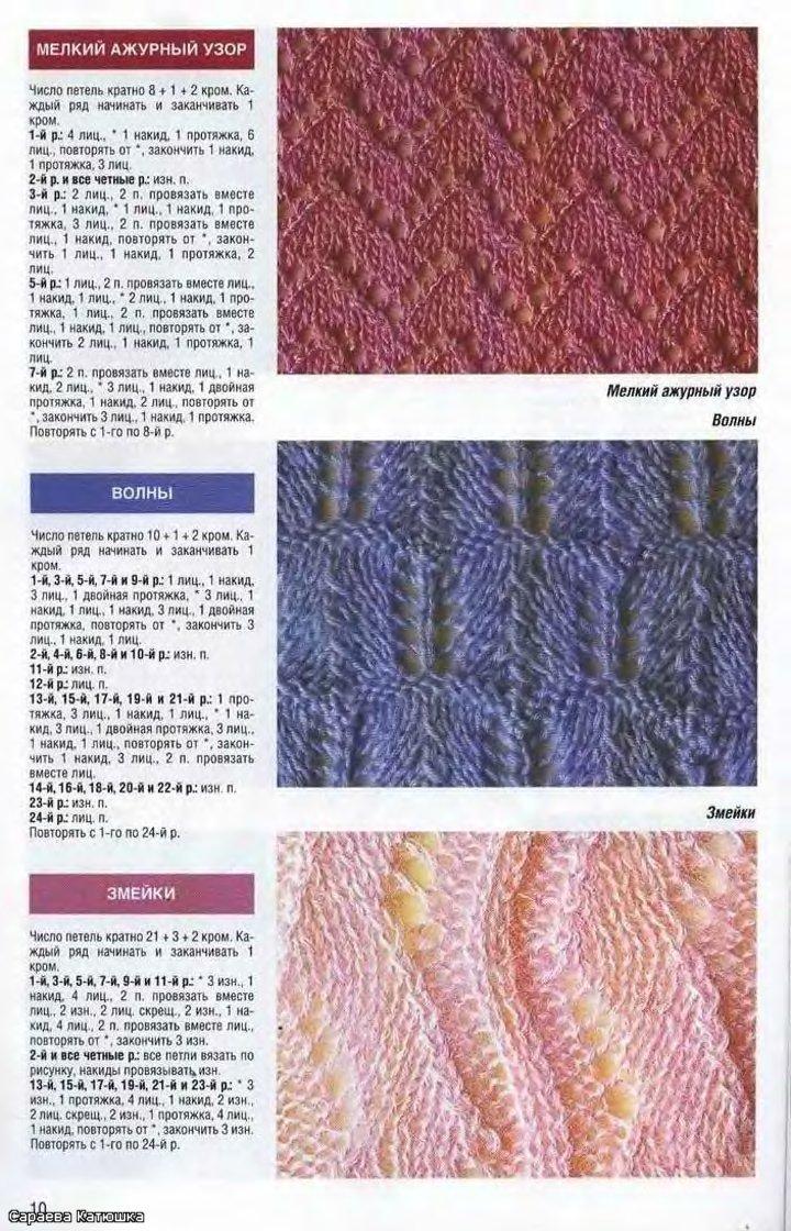 Фотка из каталогов: Вязание на спицах простой уровень сложности схемы , Модная вязаная , Рисунок схема узоров вязания.