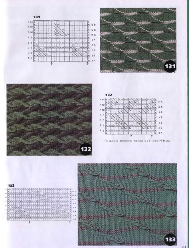 Вязание спицами добавил vfhbyf вязание