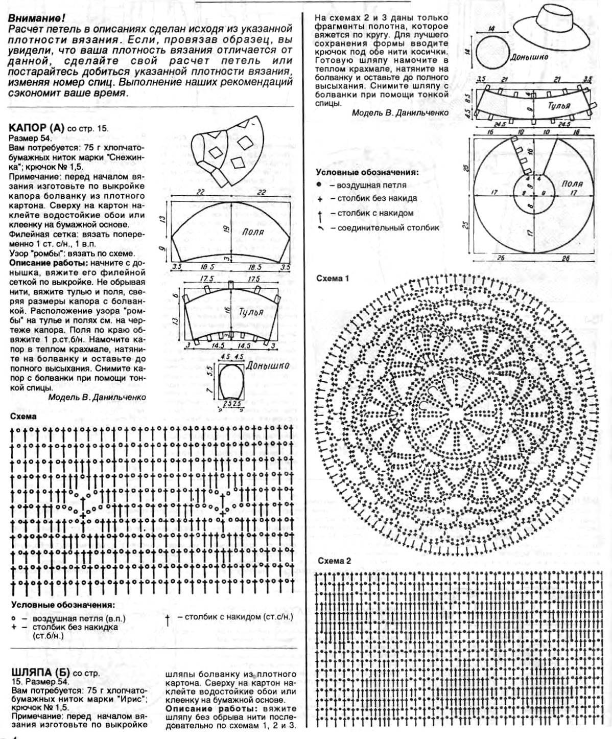 Вязаные шапочки со схемами спицами и
