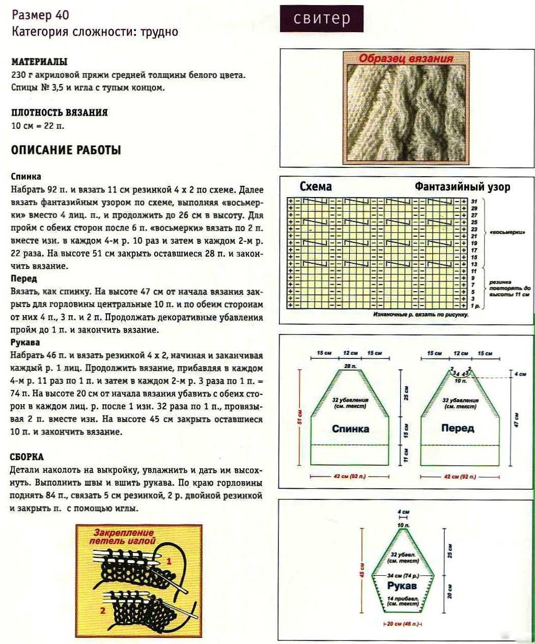 электронные схемы по вышивке крестом