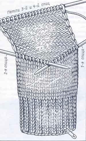 чулочное вязание и свяжите