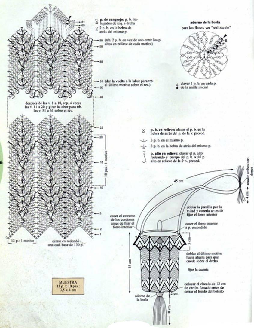 Схемы вязания. Схемы вязания сумок