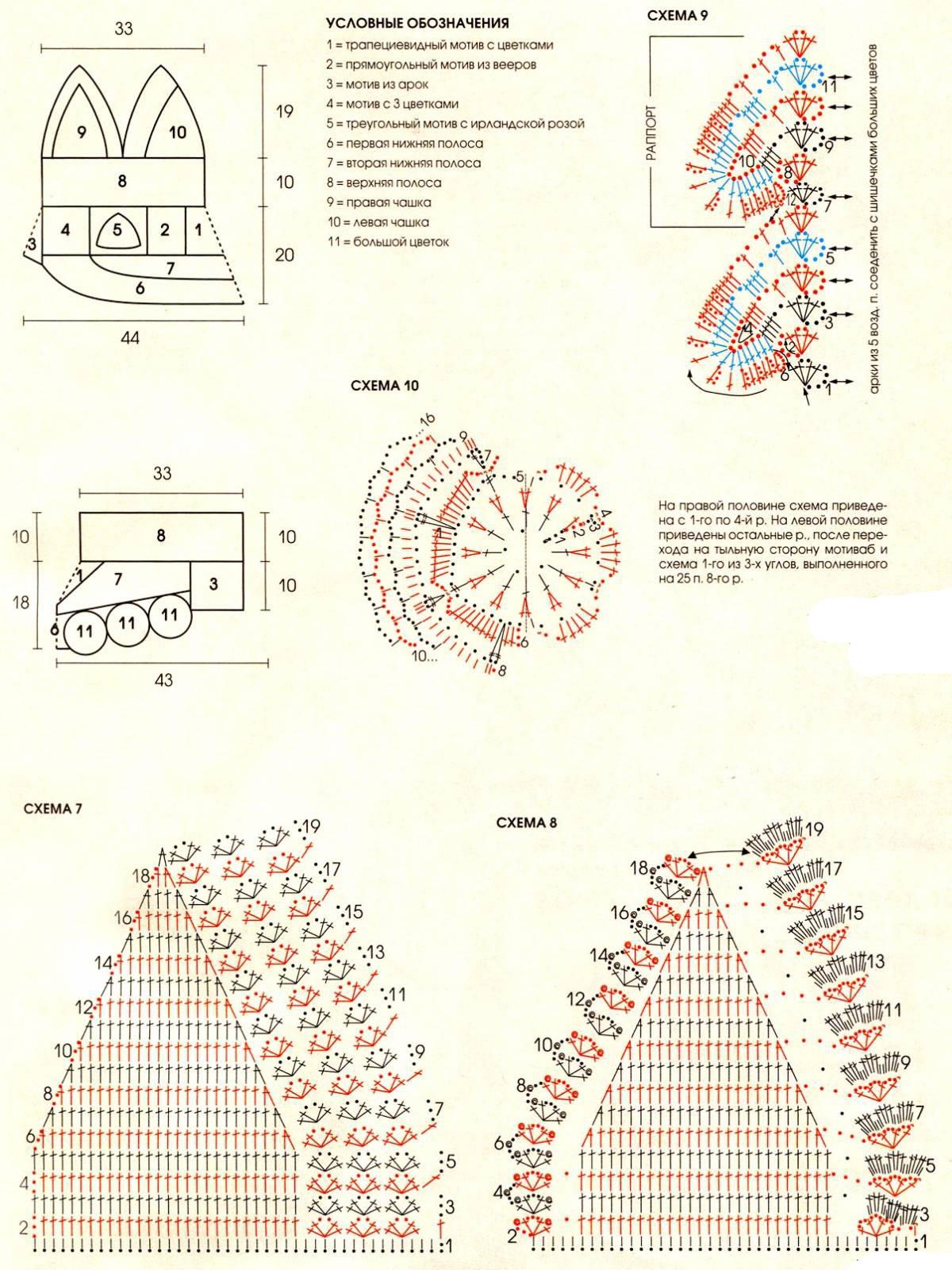 Обвязка бюстгальтера крючком схемы