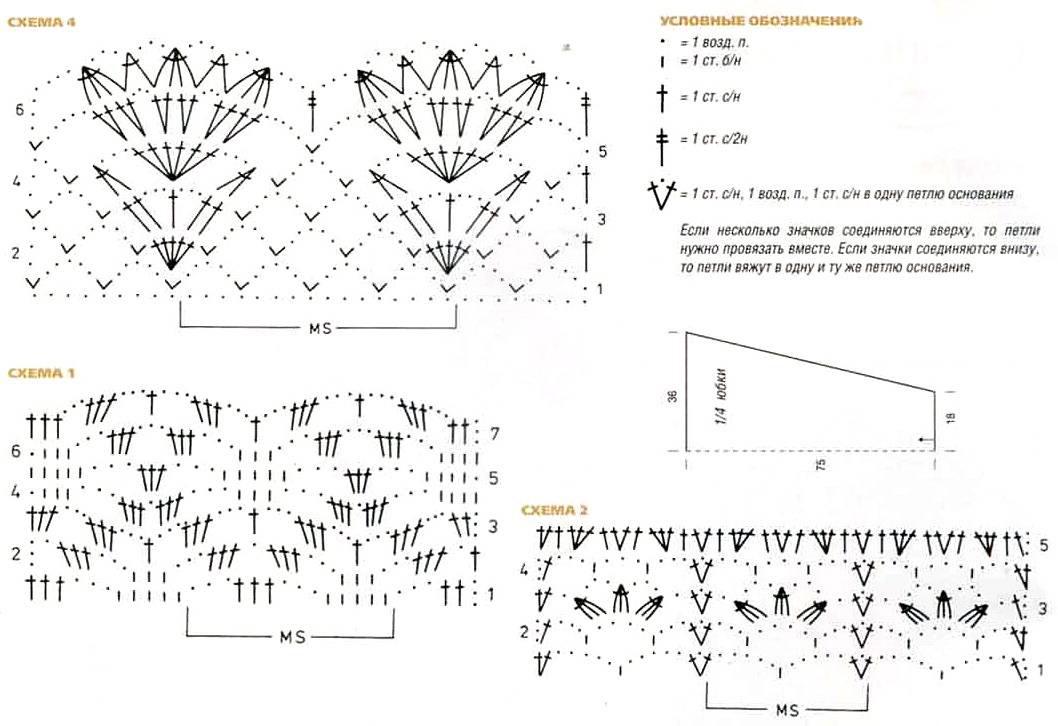 Схемы описания вязанных изделий