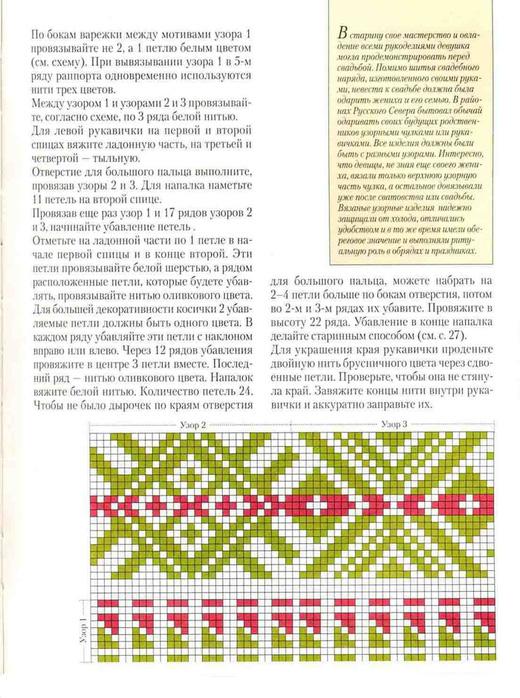 Схемы вязания варежек с орнаментом спицами